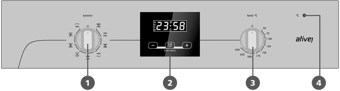 Forno Elétrico Brastemp 60 litros Convecção BO360 - Painel Controle