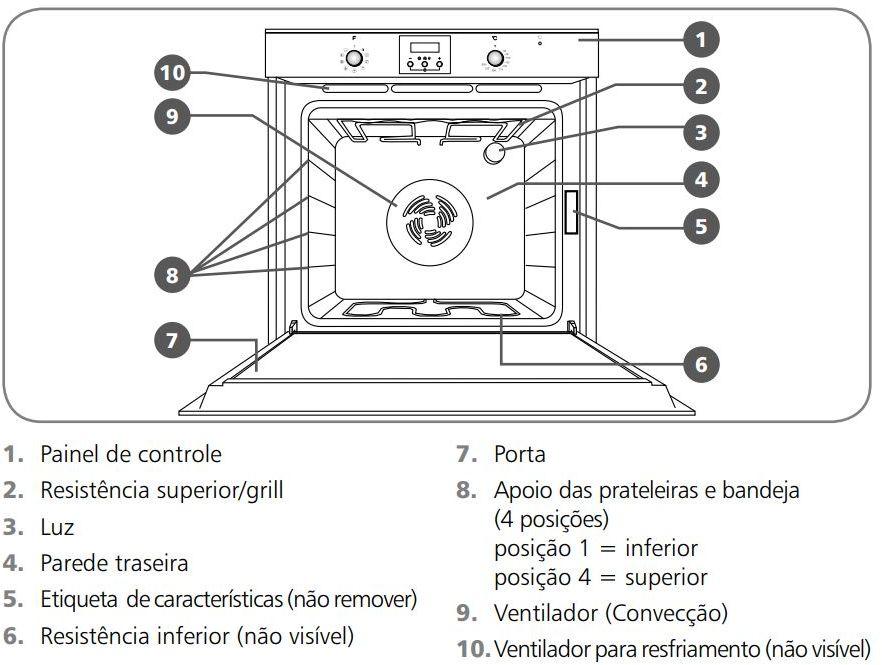 Forno Elétrico Brastemp 60 litros Convecção BO360 - Partes Forno
