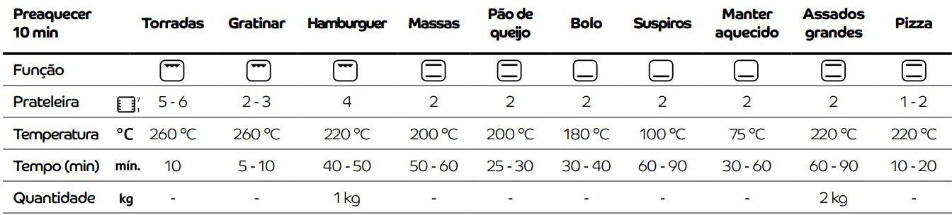 Forno Elétrico Consul de Embutir 84 litros COB84AR-Menu Controle Fácil