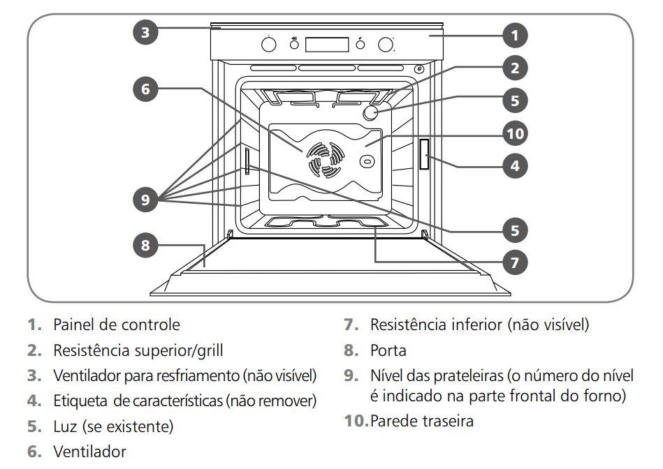 Forno elétrico Brastemp de Embutir 67 litros - BO160 - Componentes