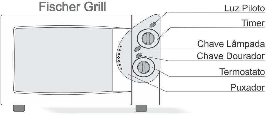 Forno elétrico Fischer Grill 44 litros - 1323 - Painel Controle