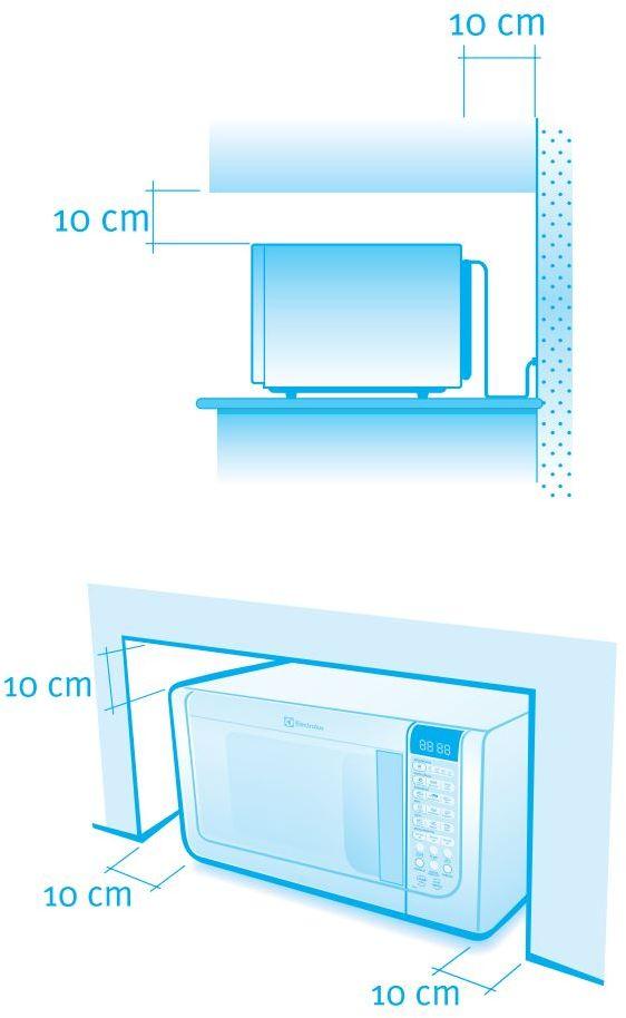 Microondas Electrolux MGA42 - Instalação