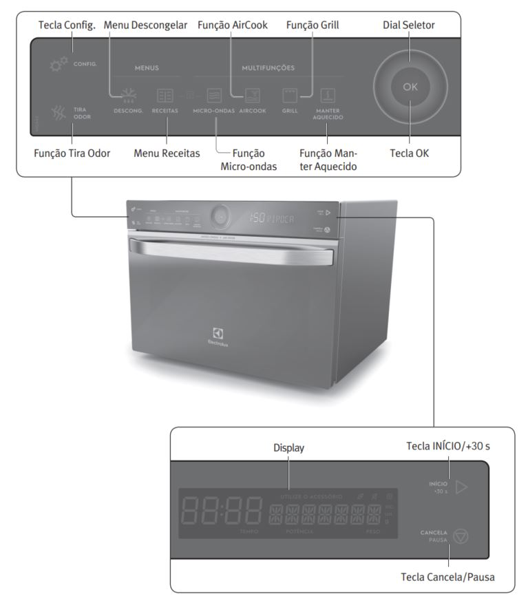 Microondas Electrolux 32 litros com Aircook - MGA42 - Painel Controle