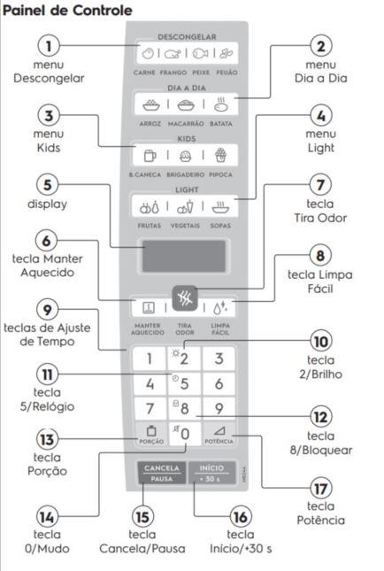 Como ajustar o relógio do Microondas Electrolux 34 litros - MEO44 - Painel Controle