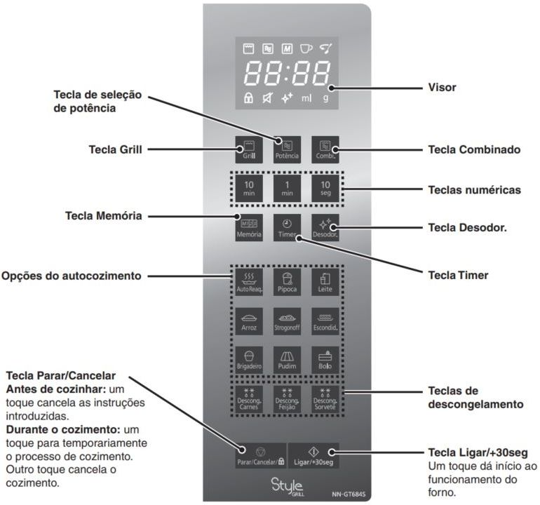 Microondas Panasonic Style 30 litros grill - NN-GT68HS - Painel controle