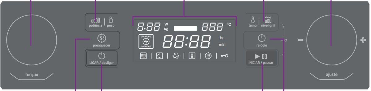 Forno com Microondas de Embutir 45L Midea Desea MYAC72 - Painel Controle