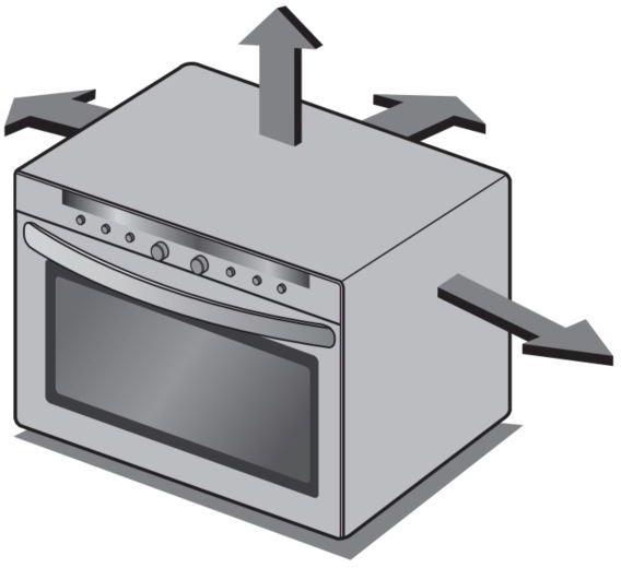 Forno Multifuncional 38L 5 em 1 MA3884VC(A) - Instalação