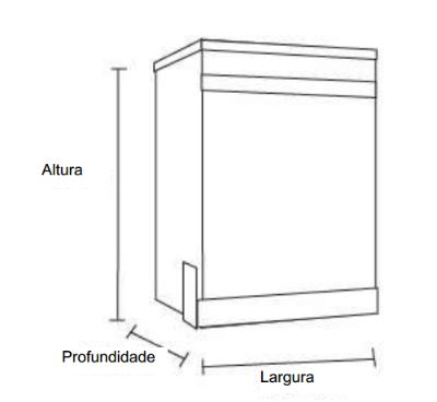 Medida de Lava Louças Electrolux – Saiba as dimensões dos modelos