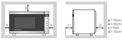 Microondas Fischer 24L de Embutir com Grill 6946 - Instalação Bancada