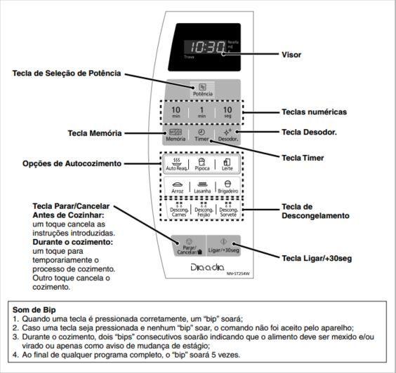 Como ajustar o relógio do Como ajustar o relógio do Microondas Panasonic 21 litros Branco - NN-ST254WRU - Painel controle