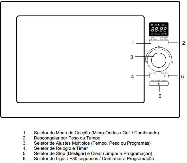 Microondas Tecno 25L Combinado Velox TM25 - Painel Controle