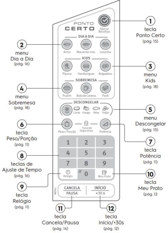 Como ajustar a potência do Microondas Electrolux 31 litros Ponto Certo - MEP41