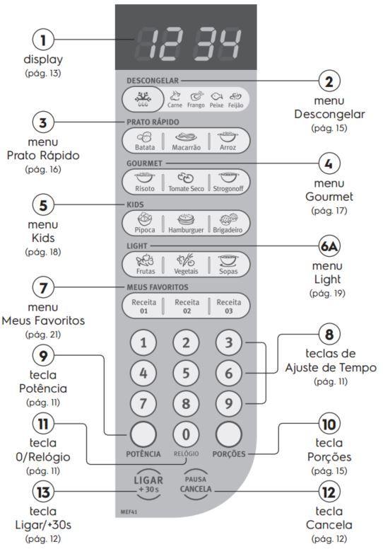 Microondas Electrolux 31L Meus Favoritos - Painel Controle