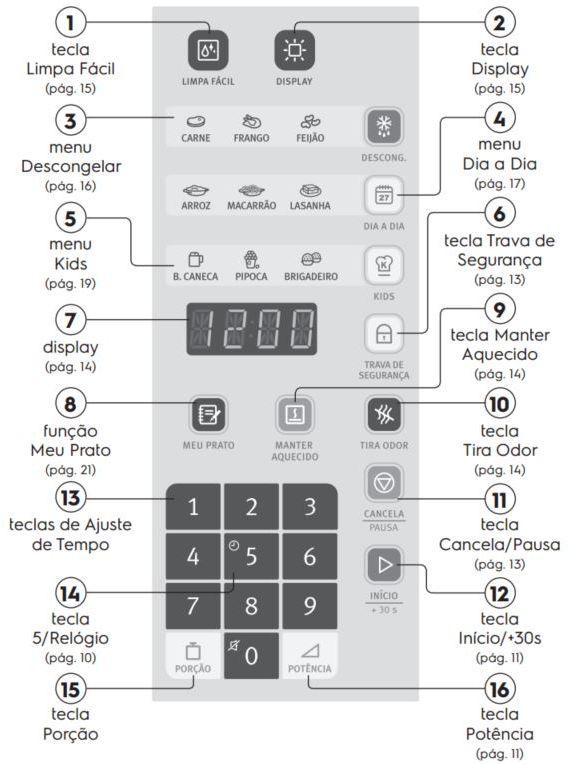 Como ajustar o relógio do Microondas Electrolux 31L Painel Integrado MI41S - Painel Controle