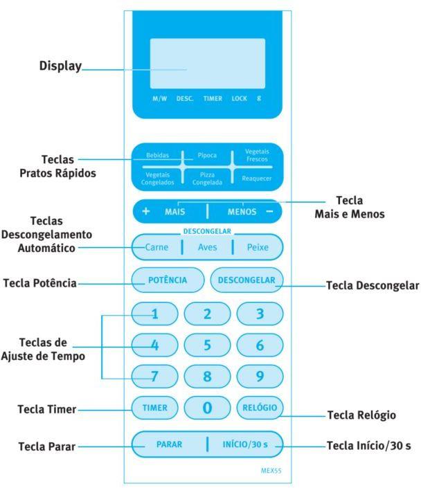 Como ajustar o relógio do Microondas Electrolux 45L Porta Vidro Espelhada Inox MEX55 - Painel Controle
