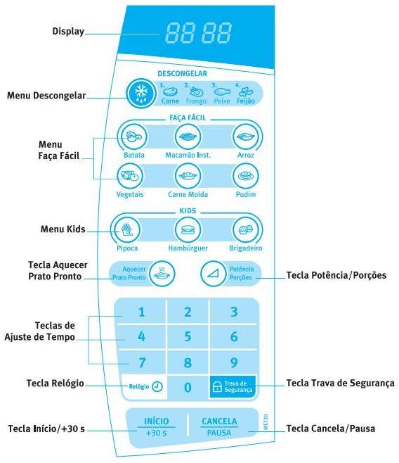 Como ajustar a potência do Microondas Electrolux 20 litros Faça Fácil MEF30