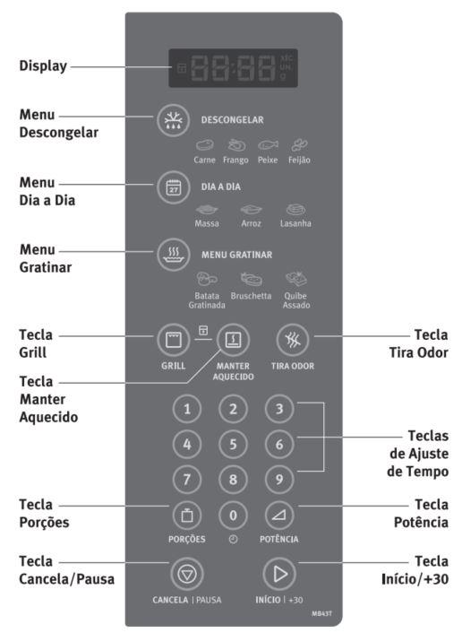 Como ajustar o relógio do Microondas Electrolux de Embutir 34 litros - MB43T
