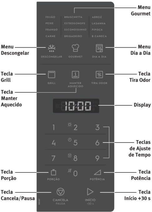 Como utilizar a função grill do Microondas Electrolux 28 litros de Embutir - MB38T