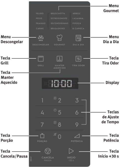Como ajustar a potência do Microondas Electrolux 28 litros de Embutir Grill - MB38T