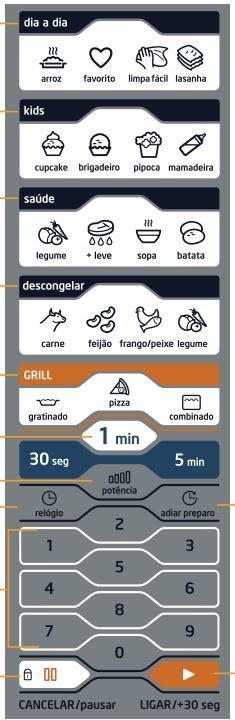 Microondas Midea Liva 30L Grill Branco MTAG4 - Painel Controle