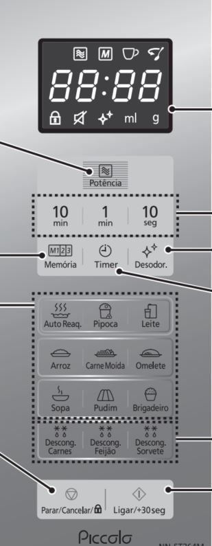 Microondas Panasonic 25L Picollo NN-ST354WRU - Painel Controle