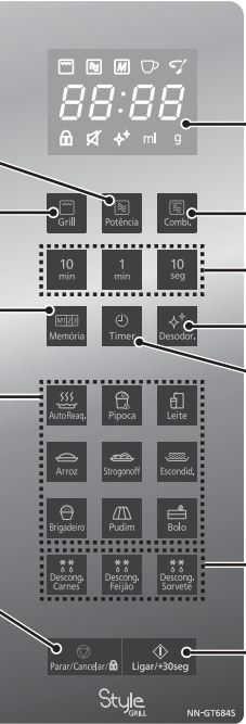 Microondas Panasonic 30L Style Grill NN-GT684SRU - Painel Controle
