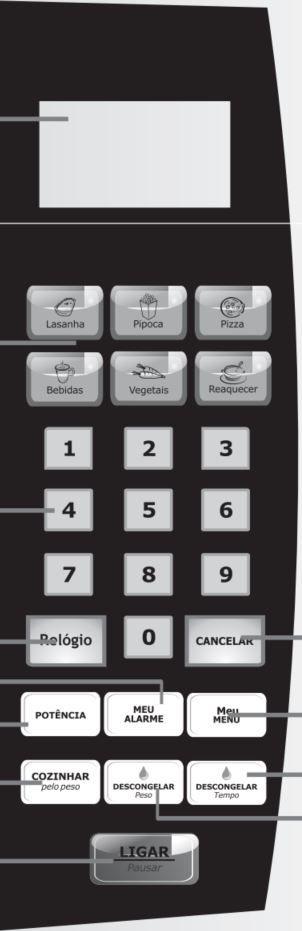 Como ajustar o relógio do Microondas Philco 20 litros Branco - PMS24