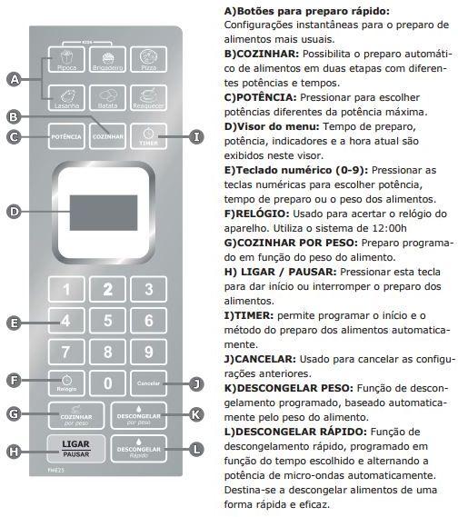 Microondas Philco 25L Porta Espelhada PME25 - Painel Controle