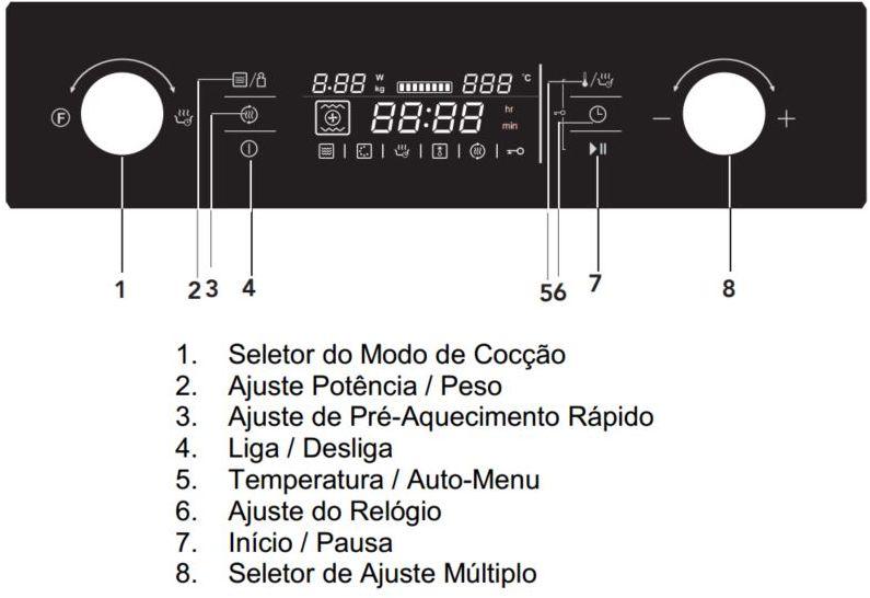 Forno Elétrico com Micro-ondas Tecno 44L TK44 - Painel Controle