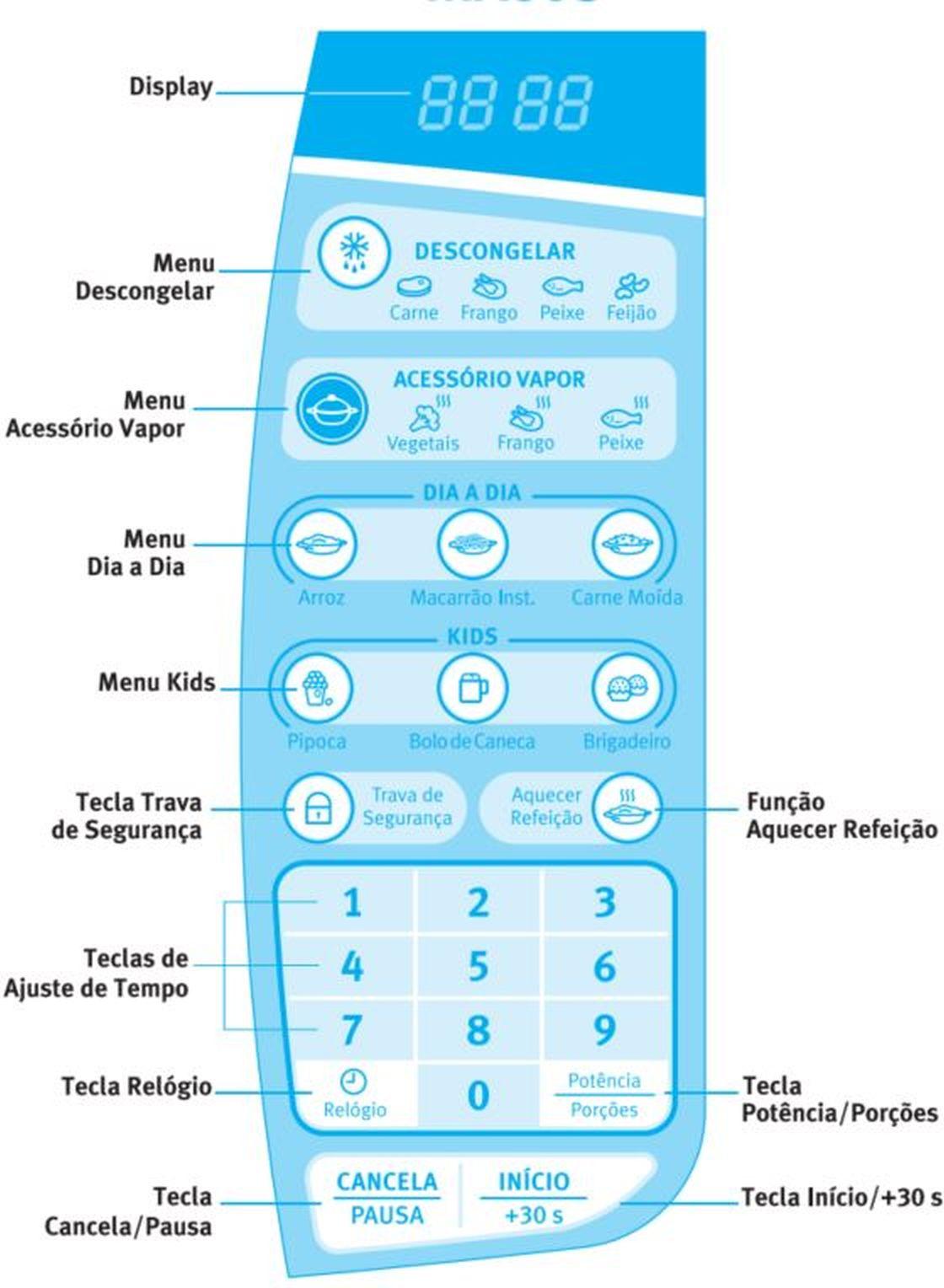 Como ajustar a potência do Microondas Electrolux 20 litros acessório vapor - MA30S