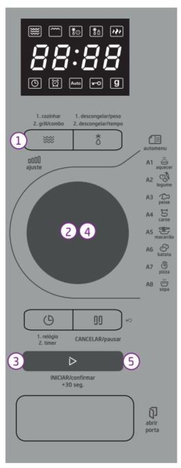 Como ajustar a potência do microondas Midea Desea 28 litros - MYAG3