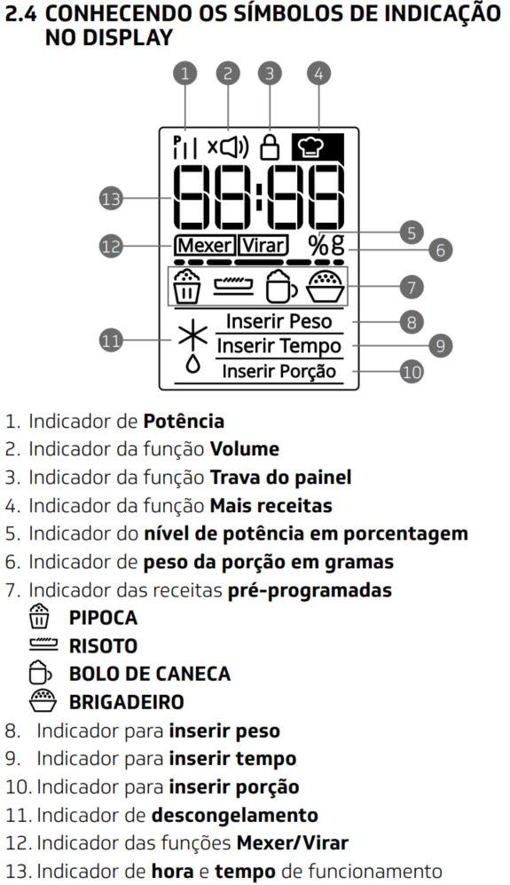 Como ajustar a potencia do microondas Brastemp 32 litros - display