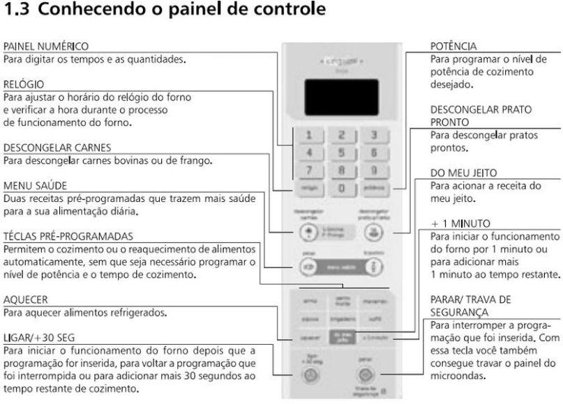Como ajustar a potencia do microondas Brastemp BMX40 - Painel controle