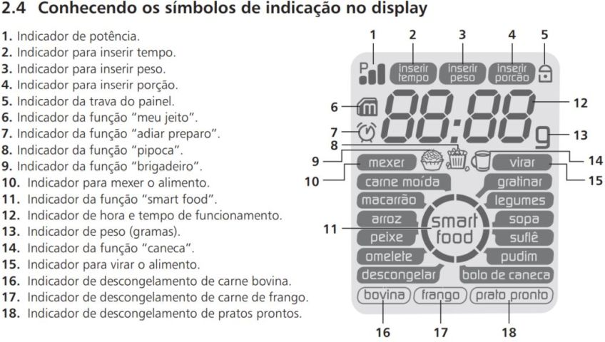 Como ajustar a potencia do microondas Brastemp - display