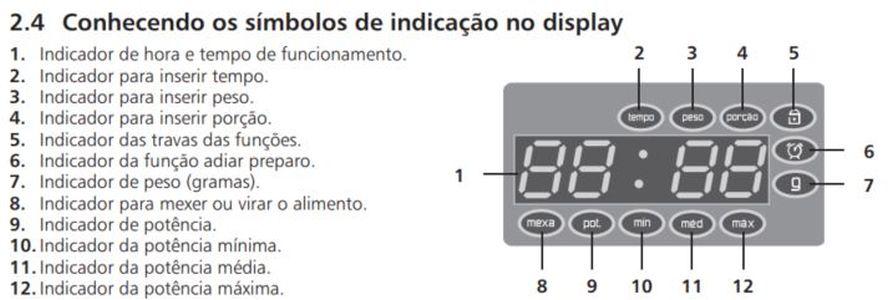 Como descongelar os alimentos com micro-ondas Brastemp BMS45 - Display