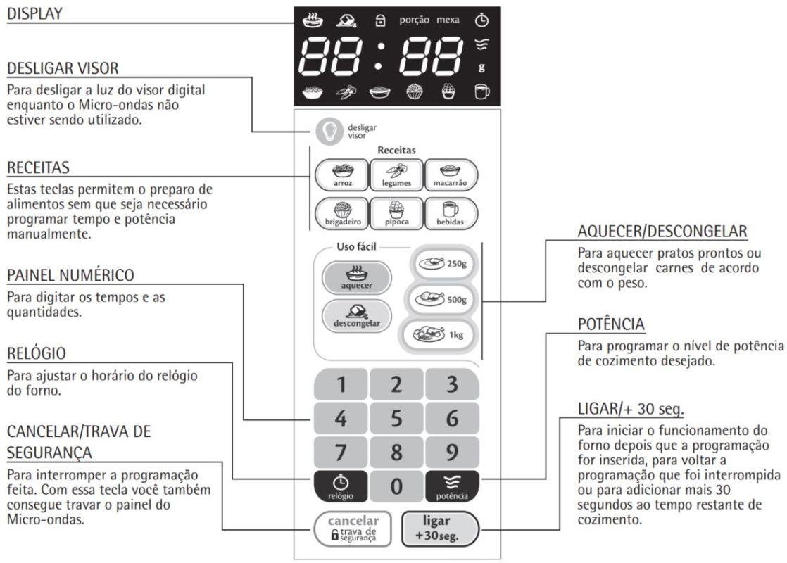 Como ajustar a potência do microondas Consul 20 litros Facilite branco CMS26