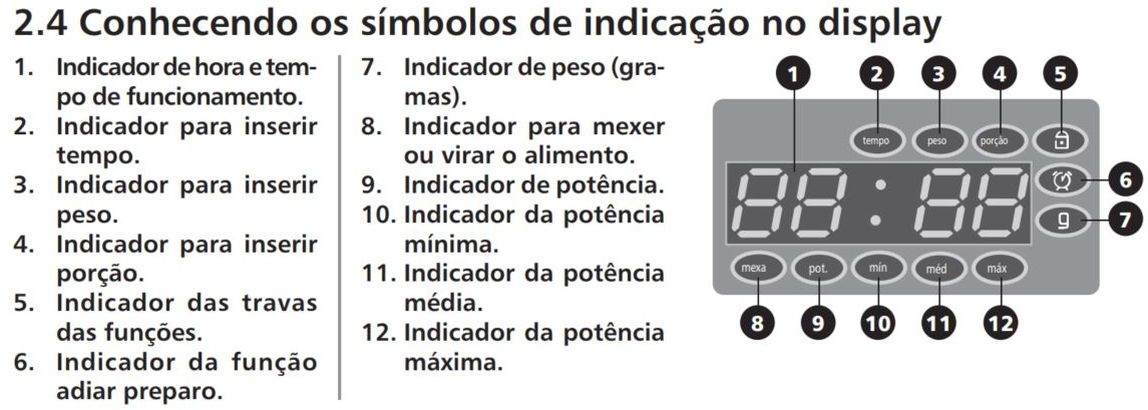Como descongelar os alimentos com micro-ondas Brastemp BMA30 - Display