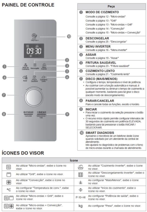 Como ajustar a potência do microondas LG Smart Inverter MJ3967-painel