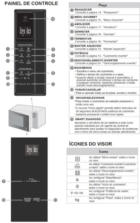 Como ajustar a potência do microondas LG Smart Inverter NeoChef MS4297