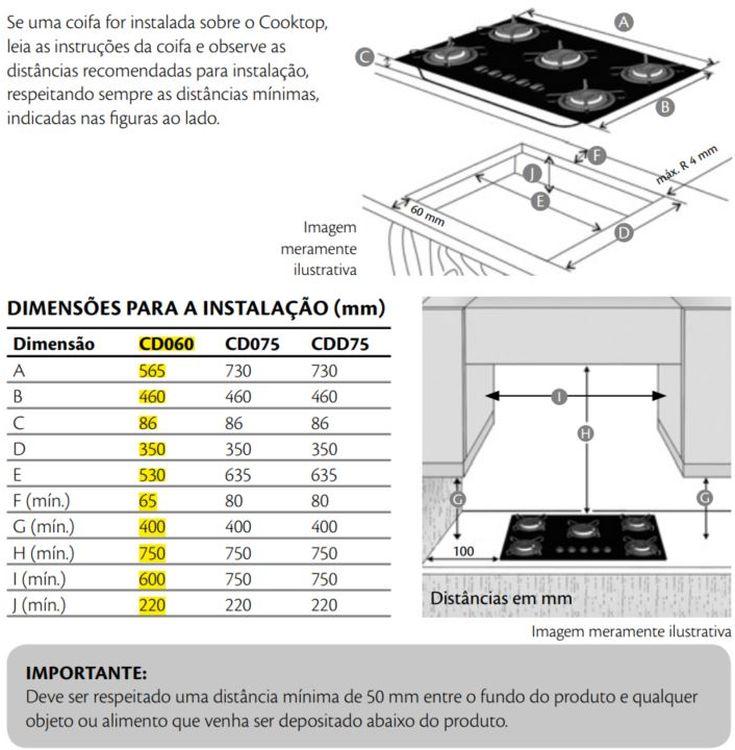 Dimensões do Nicho para Cooktop Consul CD060