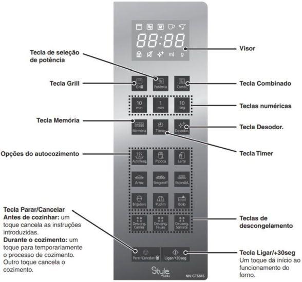 Como ajustar o relógio do Microondas Panasonic 30 litros com Grill - NN-GT68HSRU