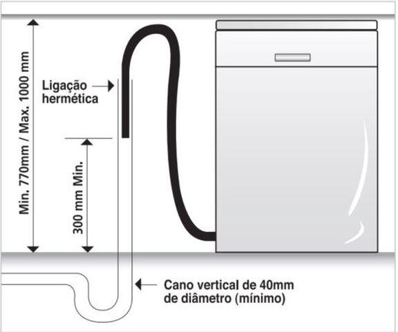 Instalação da mangueira de drenagem da lava louças LG