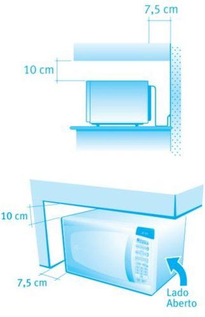 Local da Instalação do Microondas Electrolux 20 litros acessório vapor - MA30S