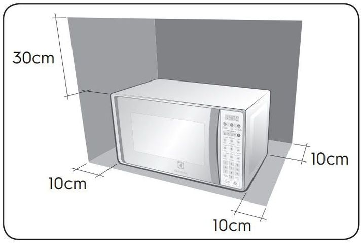 Local da Instalação do Microondas Electrolux Tira Odor 20 litros - MT30S