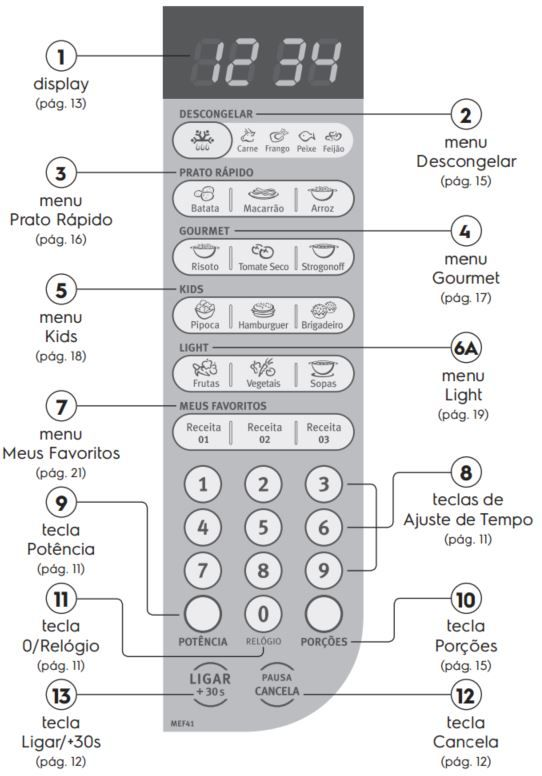 Como ajustar a potência do Microondas Electrolux 31 litros Meus Favoritos MEF41
