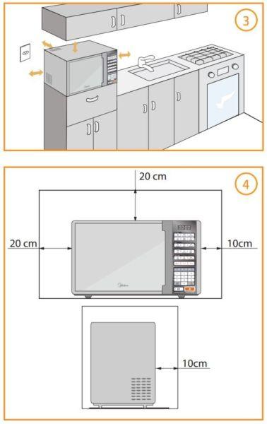 Local da Instalação do Microondas midea 20 litros Espelhado - MTAE2