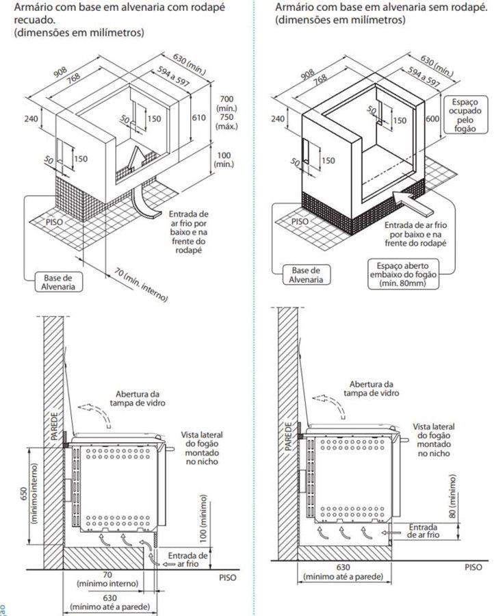 Fogão Electrolux 76EVX - Nicho de instalação - opção 3 e 4
