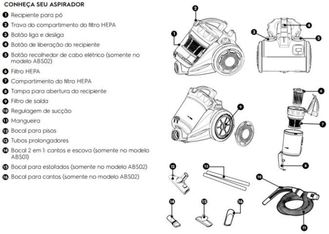 Componentes e acessórios do Aspirador de Pó Electrolux - ABS02