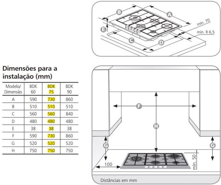 Instalação do Cooktop Brastemp a gás BDK75 - Dimensões do nicho