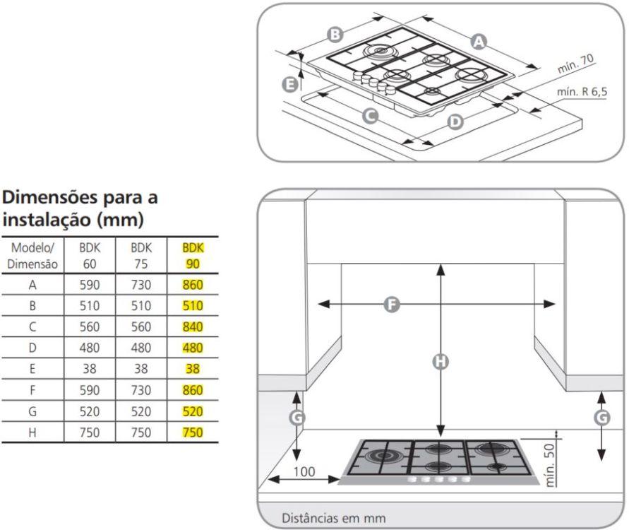 Instalação do Cooktop Brastemp a gás BDK90 - Dimensões do nicho